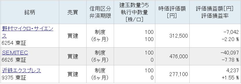 f:id:kokore0:20210228144500p:plain
