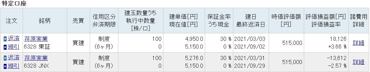 f:id:kokore0:20210402230513p:plain
