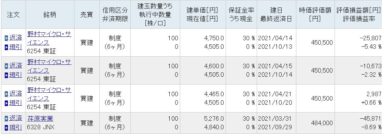 f:id:kokore0:20210502001611p:plain