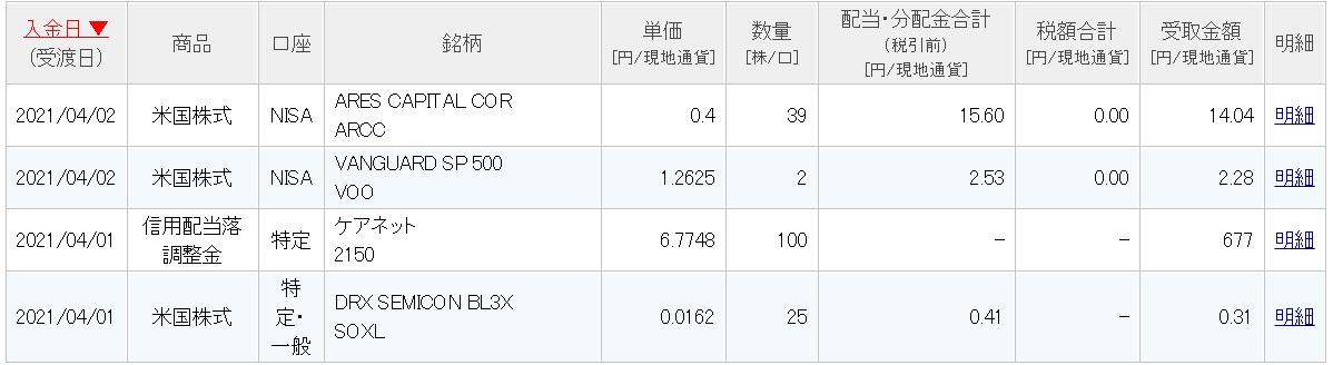 f:id:kokore0:20210502003852p:plain