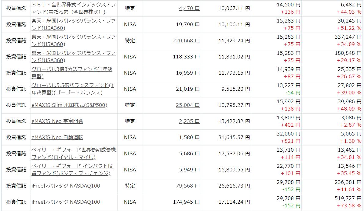 f:id:kokore0:20210530202402p:plain