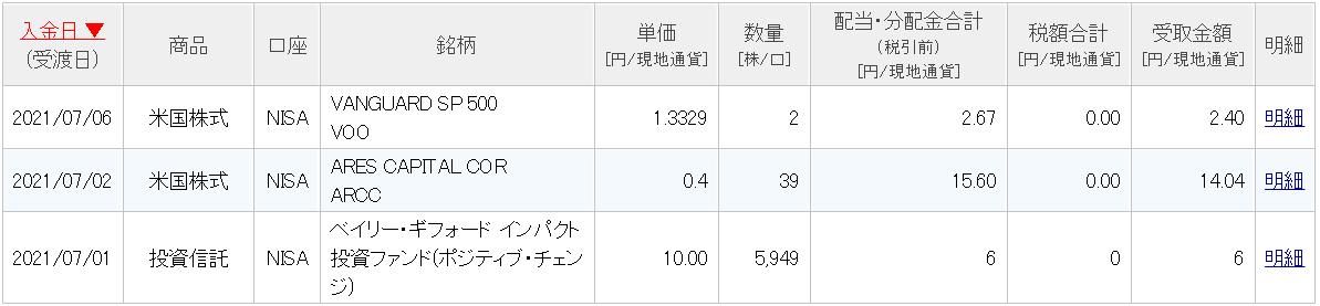f:id:kokore0:20210801202248p:plain