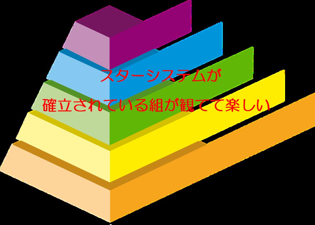 f:id:kokoro-aozora:20200412111311p:plain
