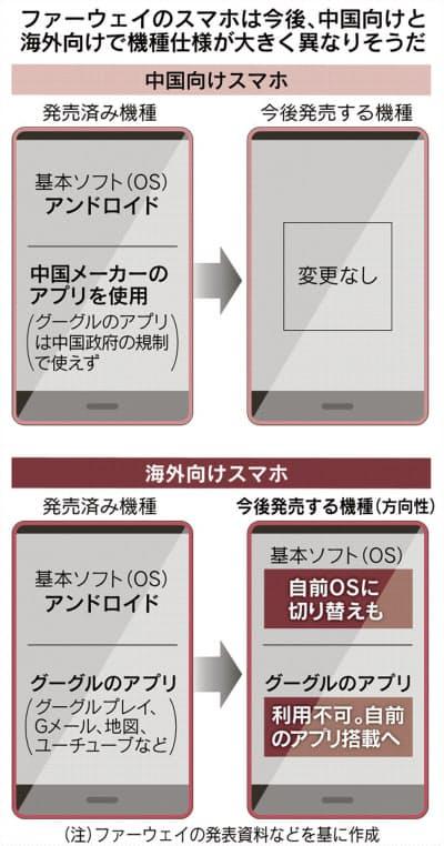 f:id:kokoro-sukui:20190906085550j:plain