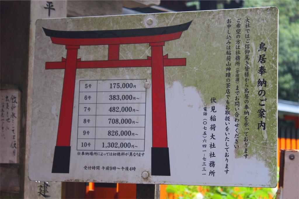 f:id:kokorozashimizu:20160927223200j:image