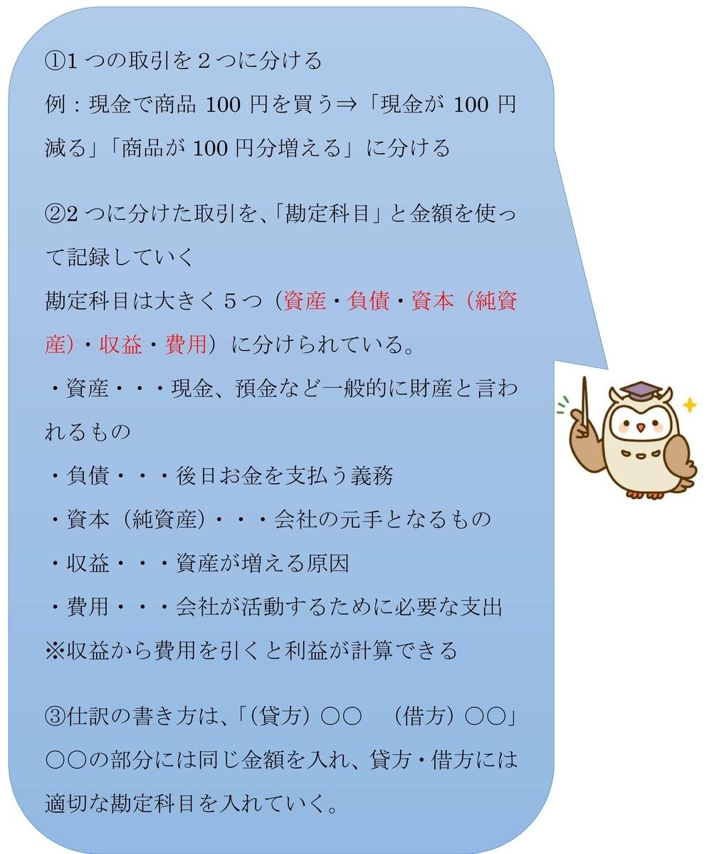 f:id:kokosapo:20200722090836j:plain