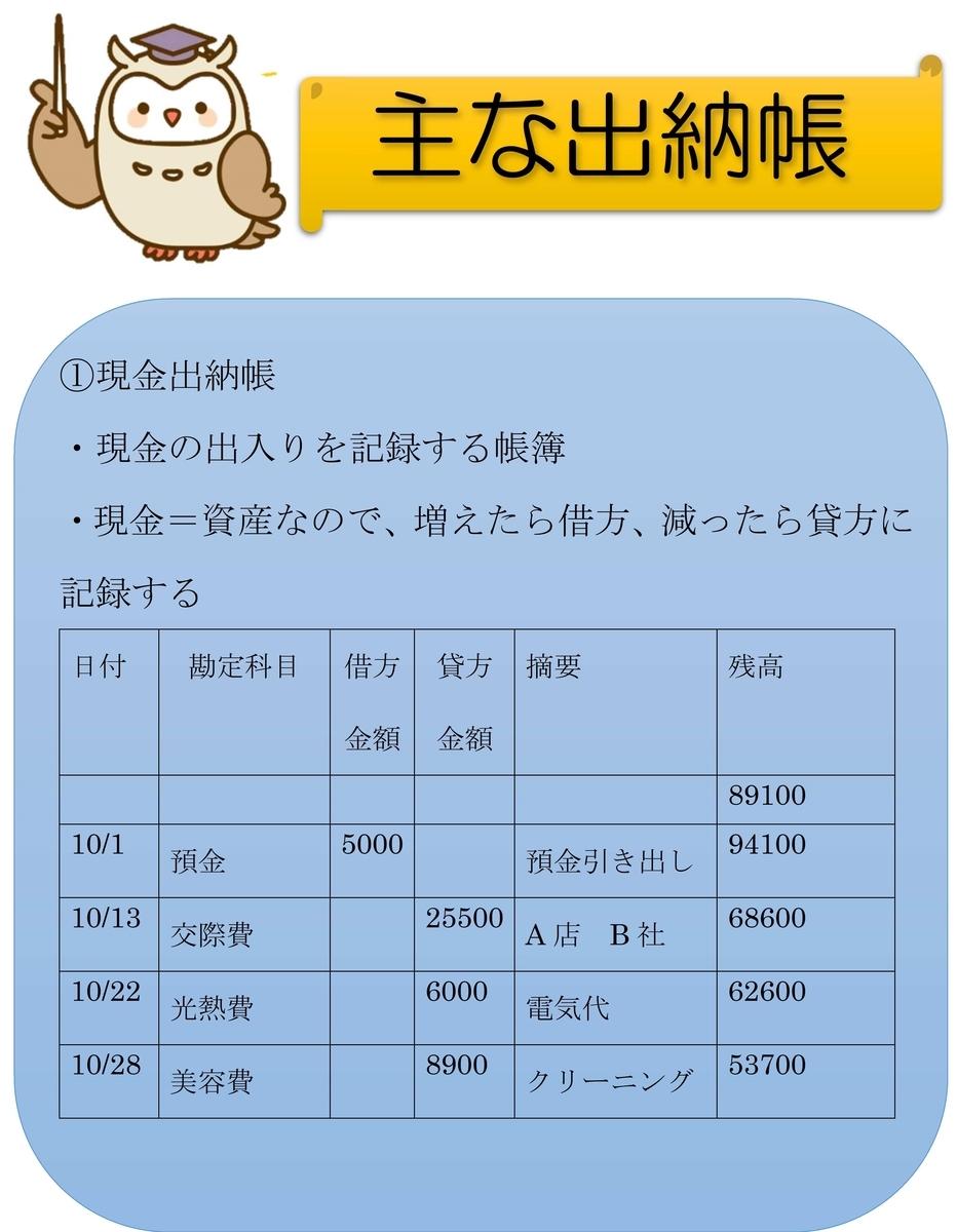 f:id:kokosapo:20200729112736j:plain