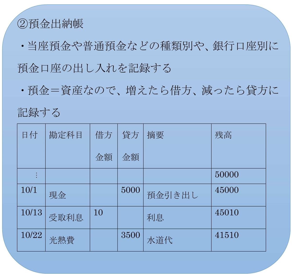 f:id:kokosapo:20200729112759j:plain