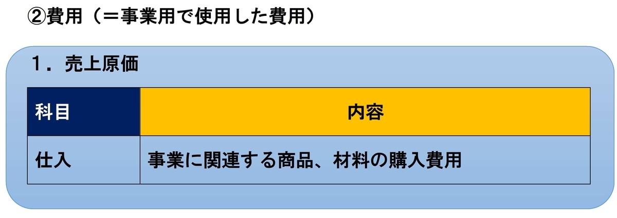 f:id:kokosapo:20200909120839j:plain