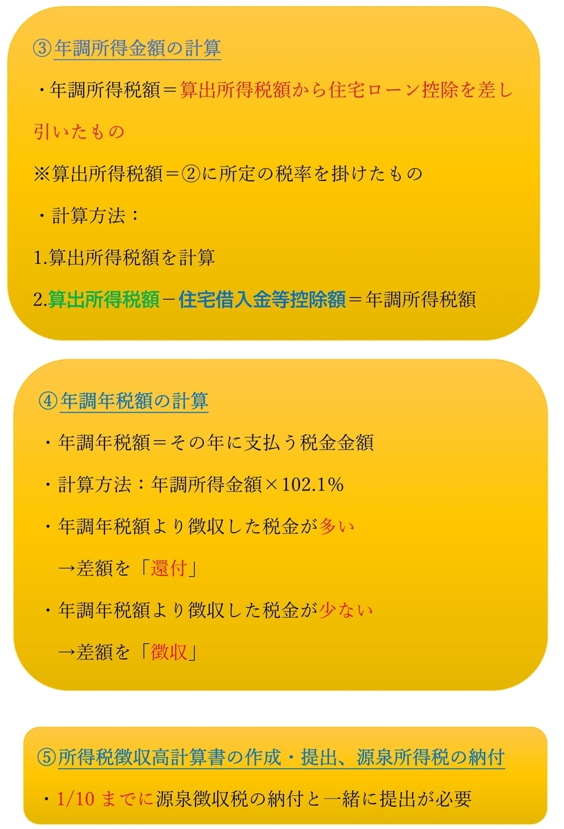 f:id:kokosapo:20201125101155j:plain