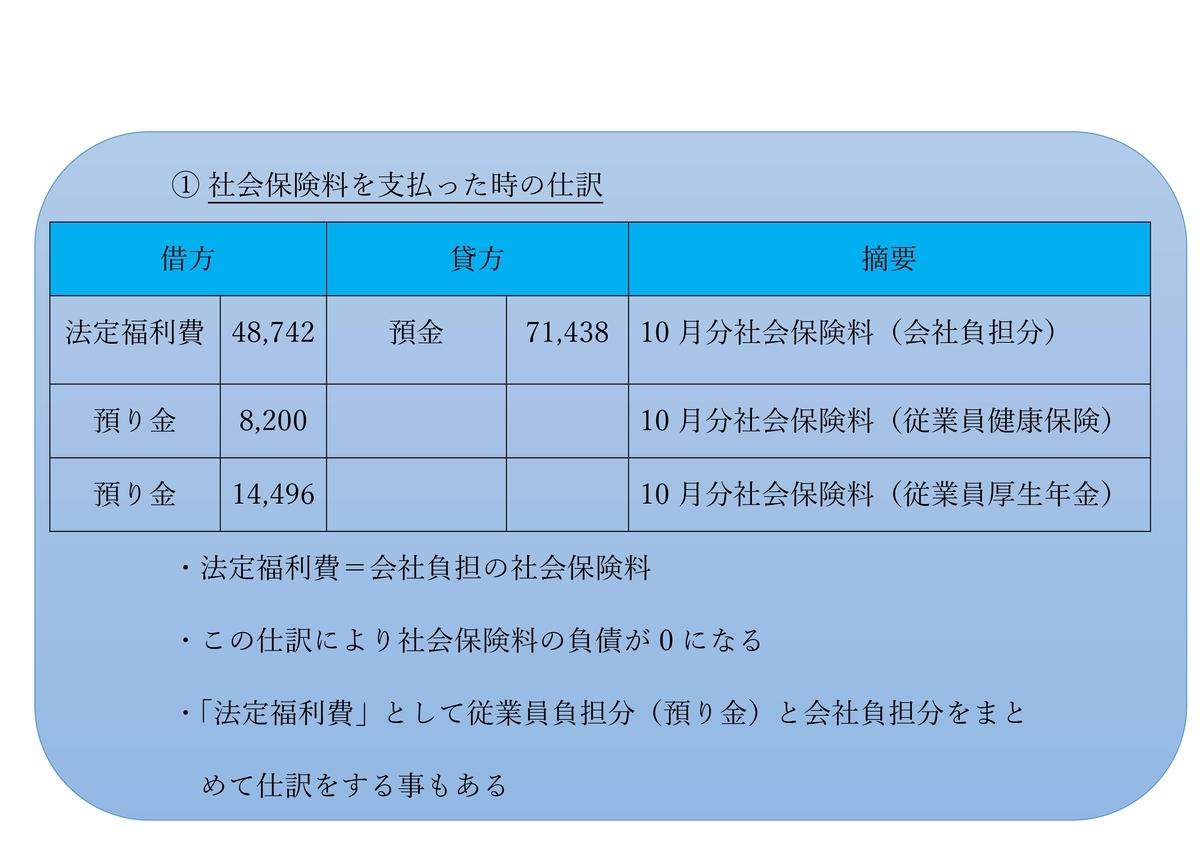 f:id:kokosapo:20210129143206j:plain