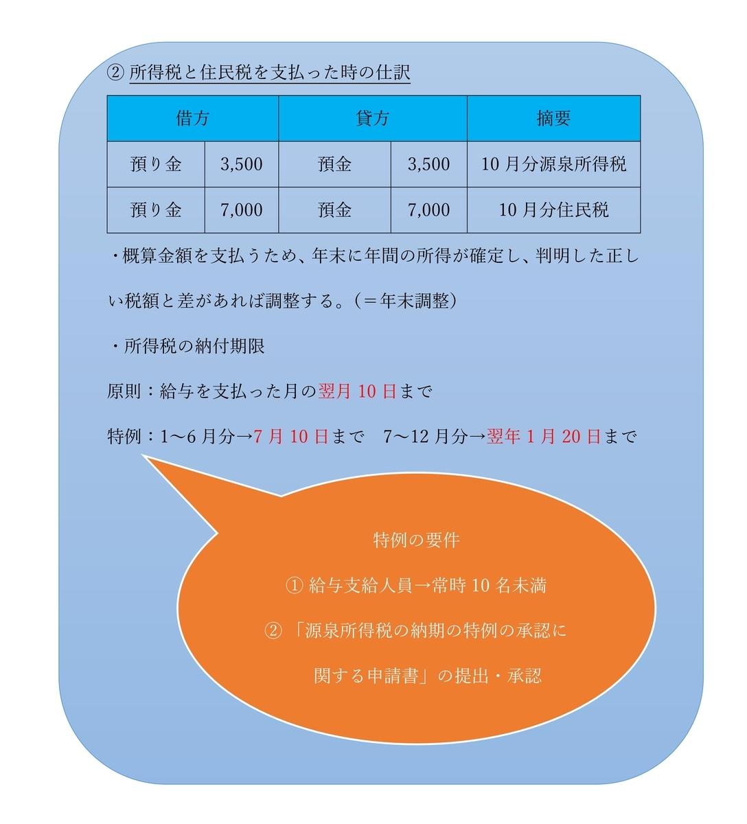 f:id:kokosapo:20210129143426j:plain