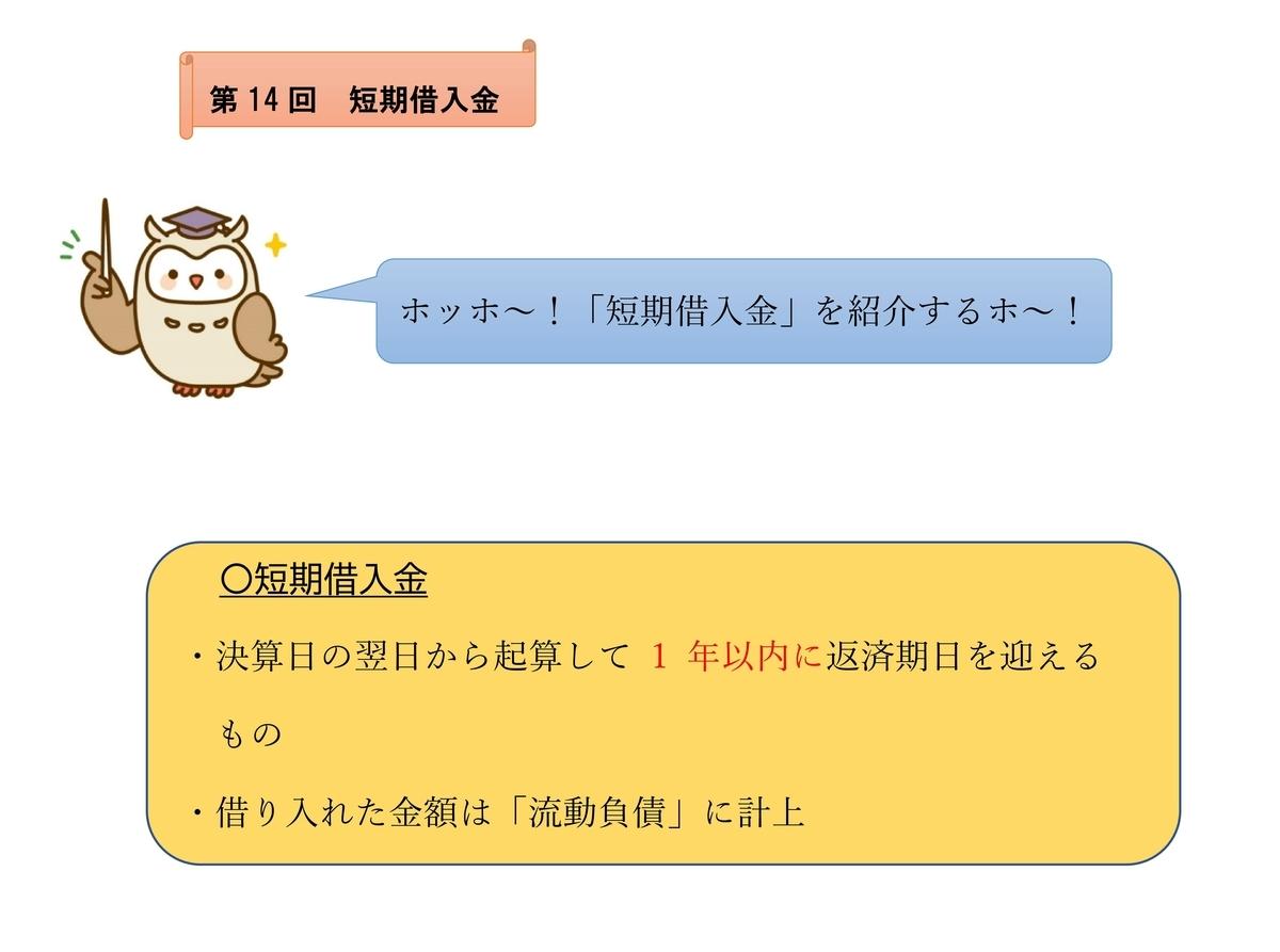 f:id:kokosapo:20210303094415j:plain