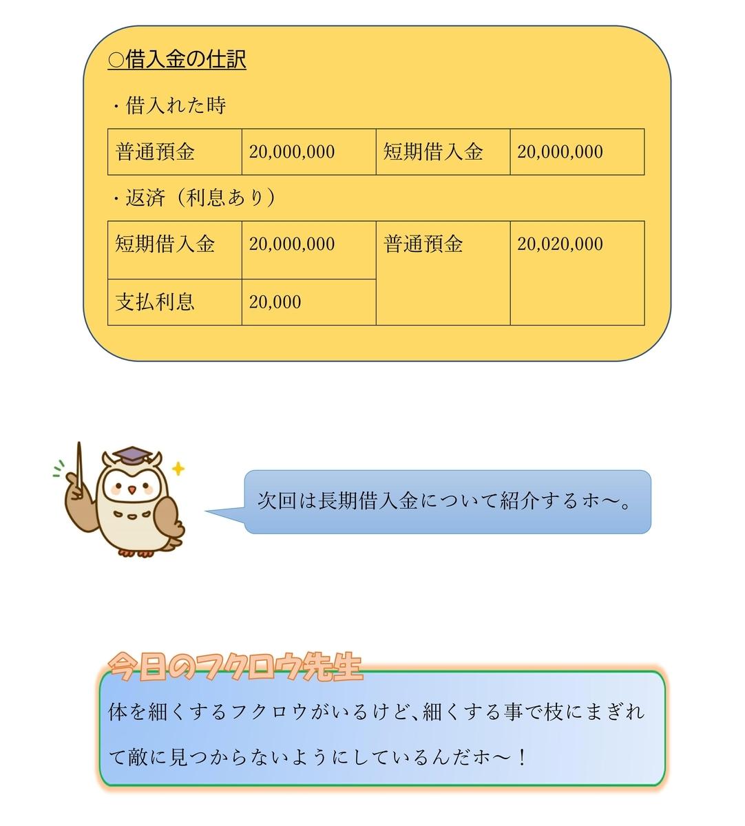 f:id:kokosapo:20210303094439j:plain