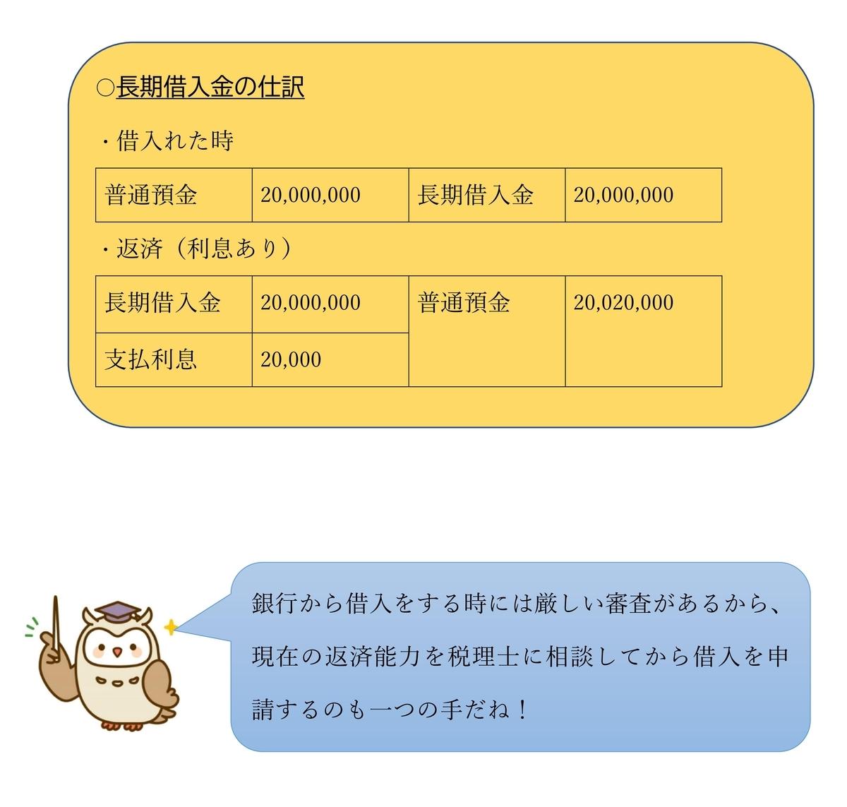 f:id:kokosapo:20210324090631j:plain