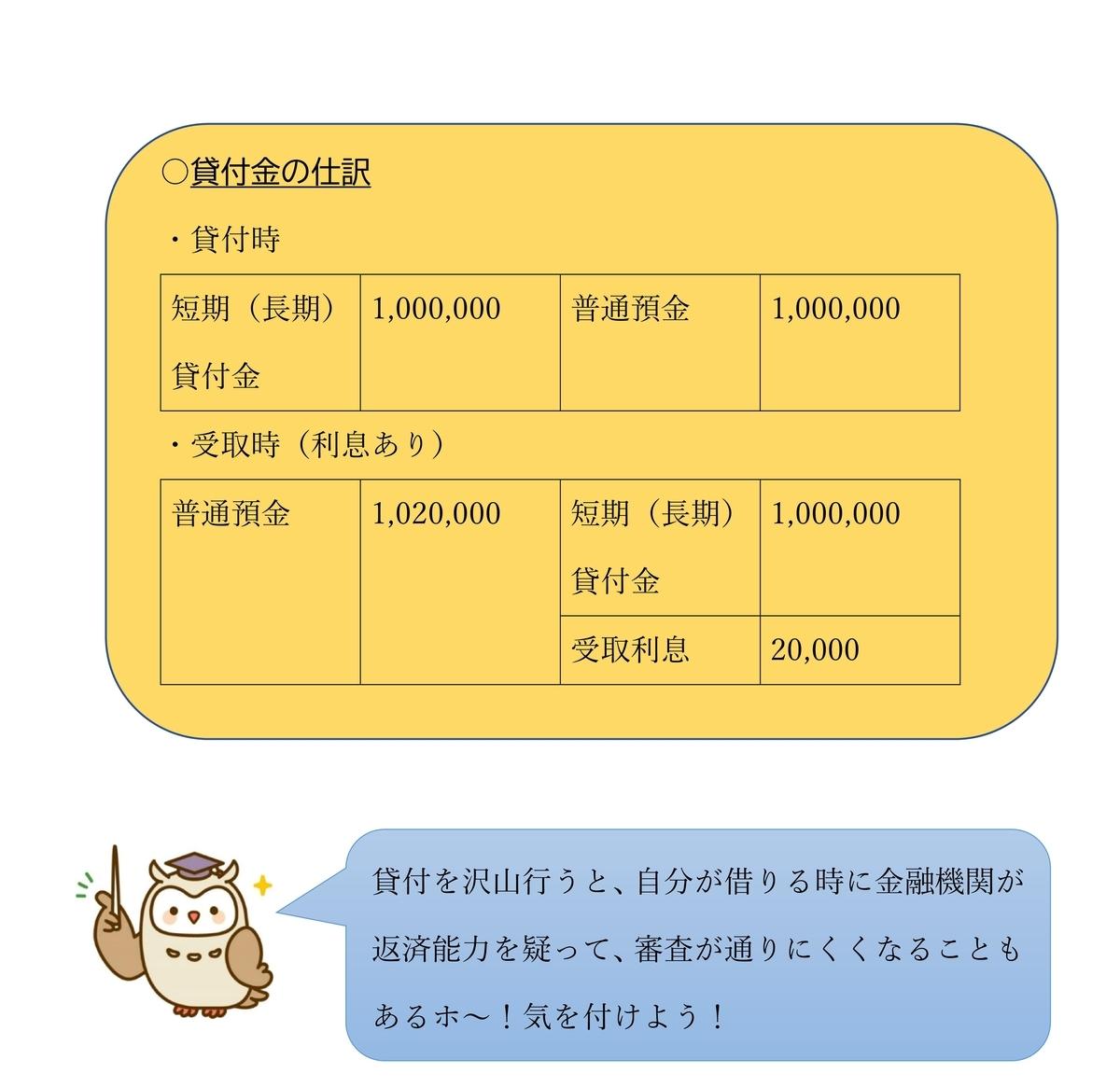 f:id:kokosapo:20210414105043j:plain
