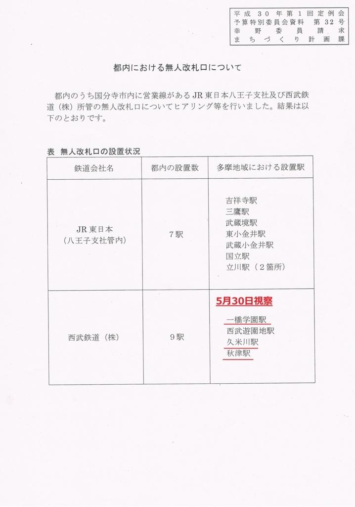 f:id:kokosati:20180704110531j:plain