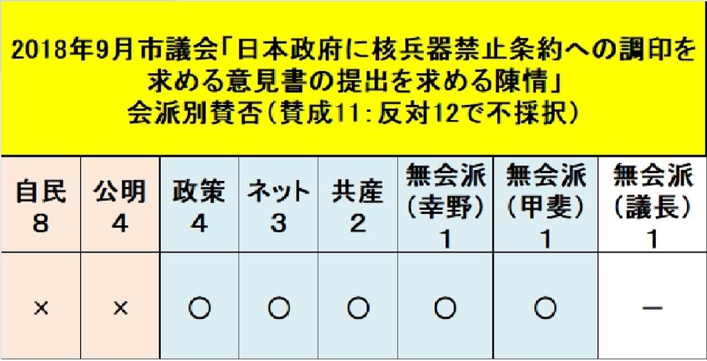 f:id:kokosati:20180906234210j:plain