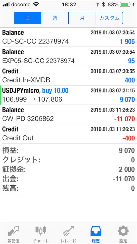f:id:kokosuki22:20190103183318p:image
