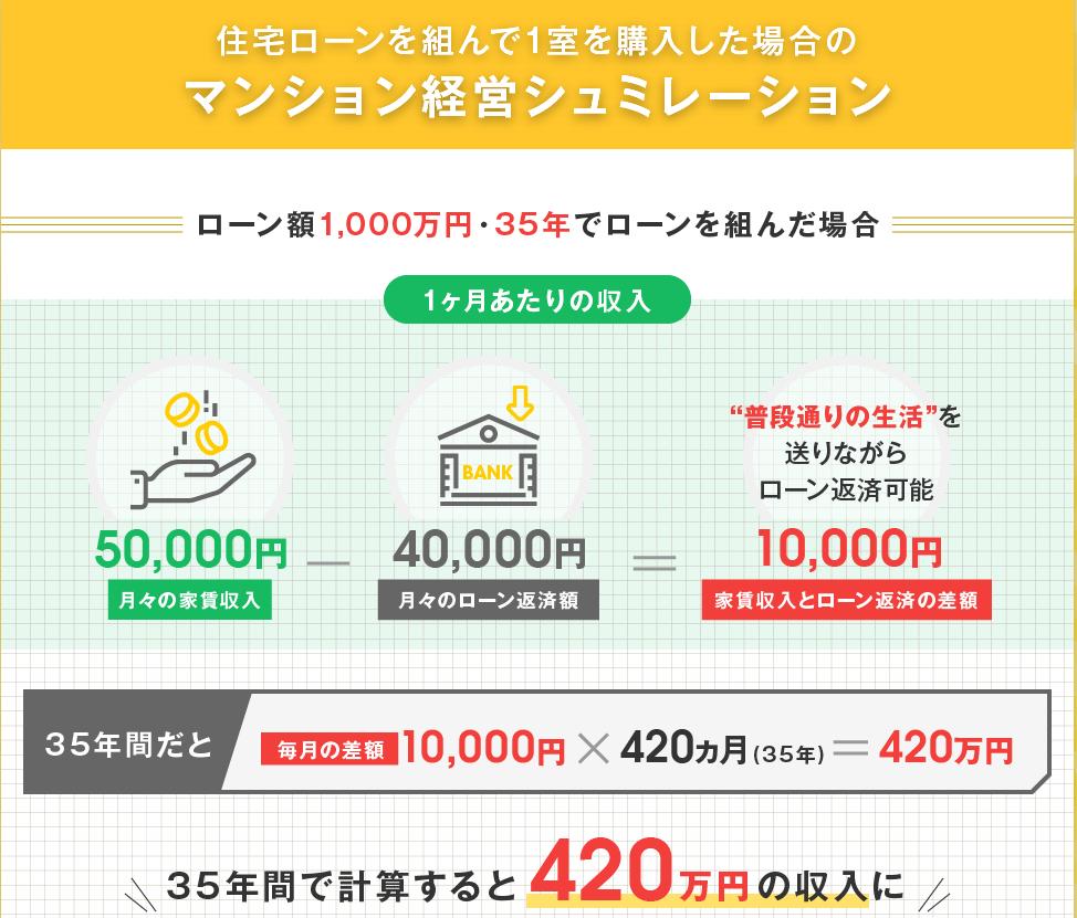 f:id:kokosuki22:20190209155515p:plain