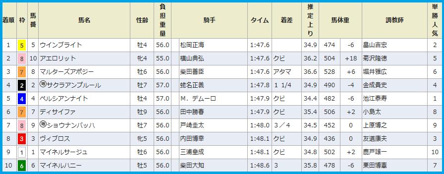 f:id:kokosuki22:20190221171528p:plain