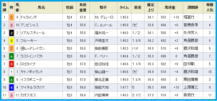 f:id:kokosuki22:20190221172320p:plain