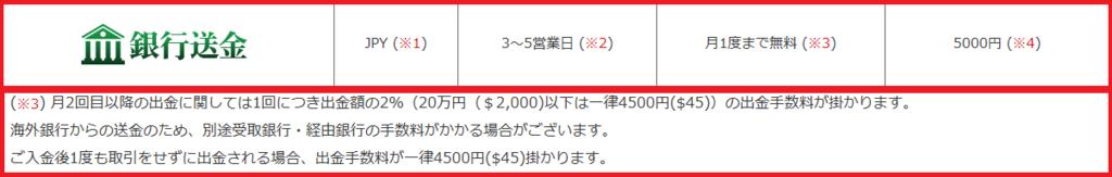 f:id:kokosuki22:20190228123025p:plain