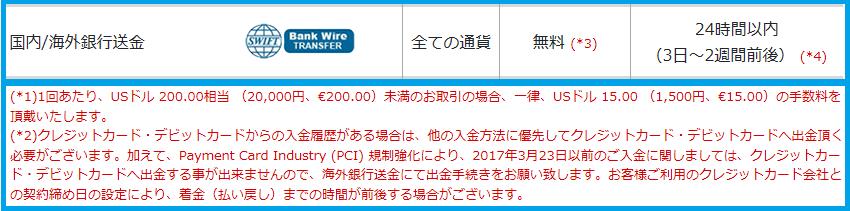 f:id:kokosuki22:20190228123623p:plain