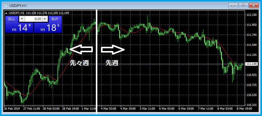 f:id:kokosuki22:20190309085213p:plain