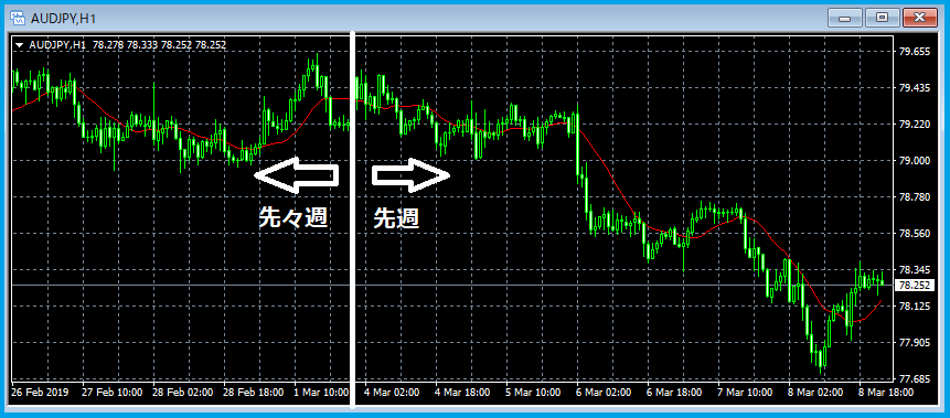 f:id:kokosuki22:20190309094653p:plain