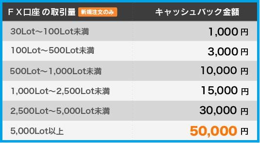 f:id:kokosuki22:20190312173217p:plain