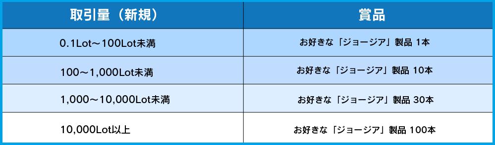 f:id:kokosuki22:20190312183605p:plain