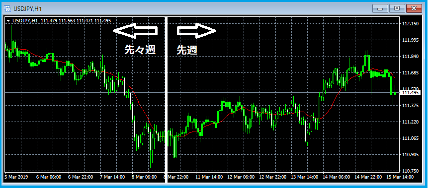 f:id:kokosuki22:20190316002820p:plain