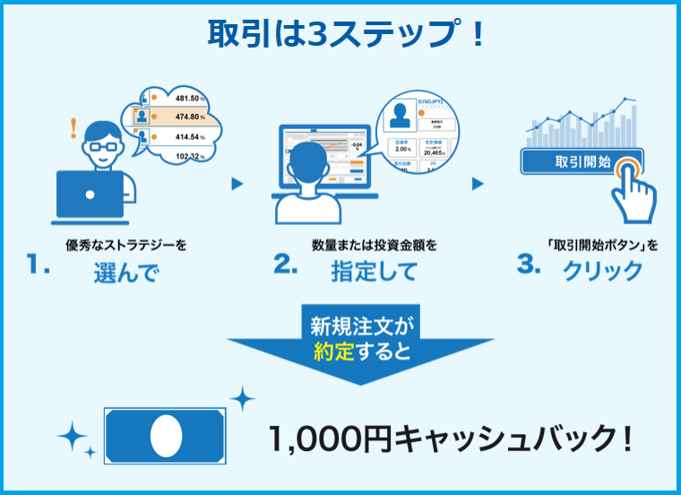 f:id:kokosuki22:20190320000225p:plain