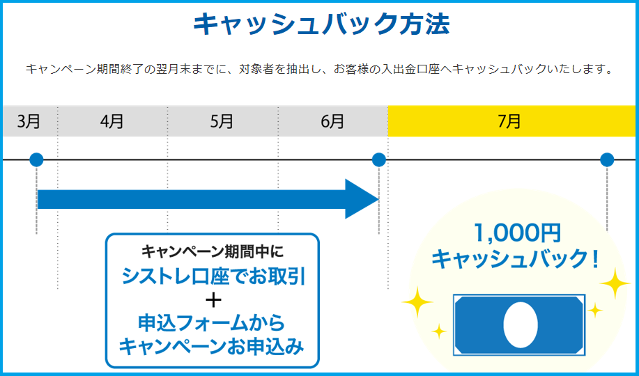 f:id:kokosuki22:20190320001006p:plain