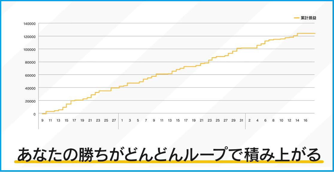 f:id:kokosuki22:20190320113751p:plain