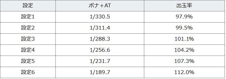 f:id:kokosuki22:20190321212317p:plain