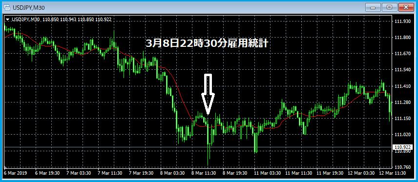f:id:kokosuki22:20190330000923p:plain