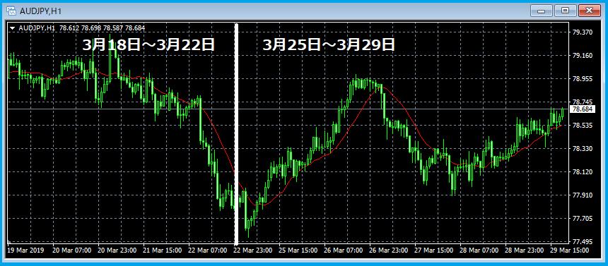 f:id:kokosuki22:20190330014059p:plain