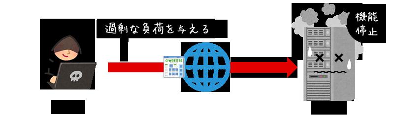 f:id:kokosuki22:20190412104831p:plain