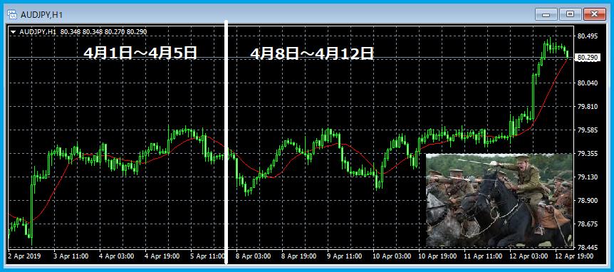 f:id:kokosuki22:20190413090638p:plain