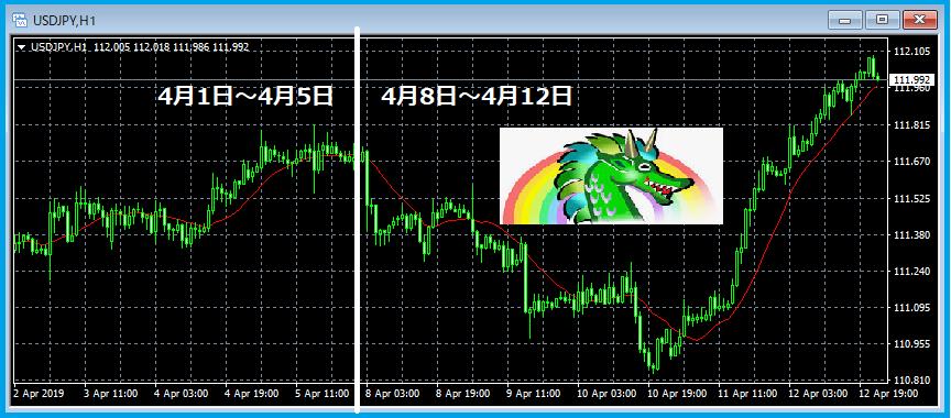 f:id:kokosuki22:20190413101550p:plain