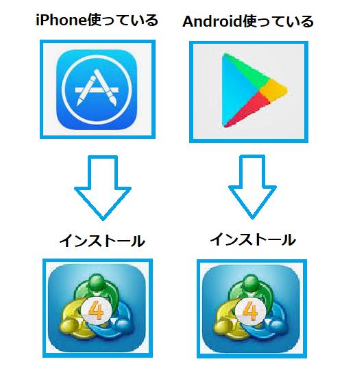 f:id:kokosuki22:20190415110306p:plain