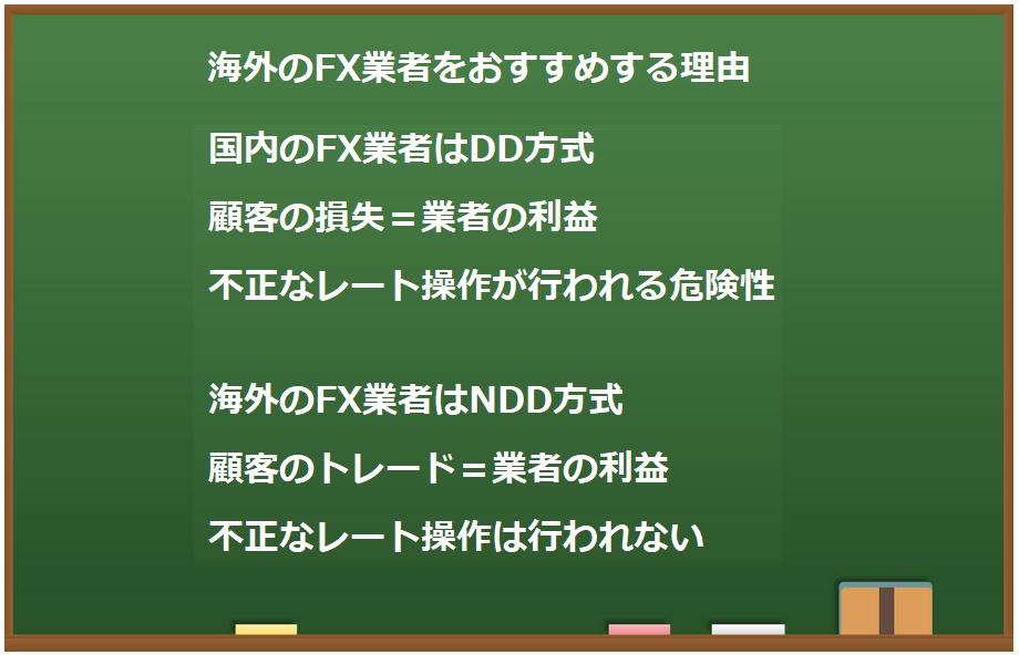 f:id:kokosuki22:20190415175228p:plain