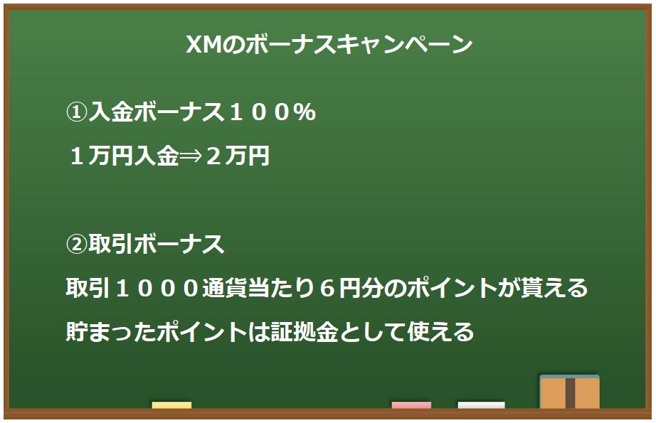 f:id:kokosuki22:20190416001653p:plain