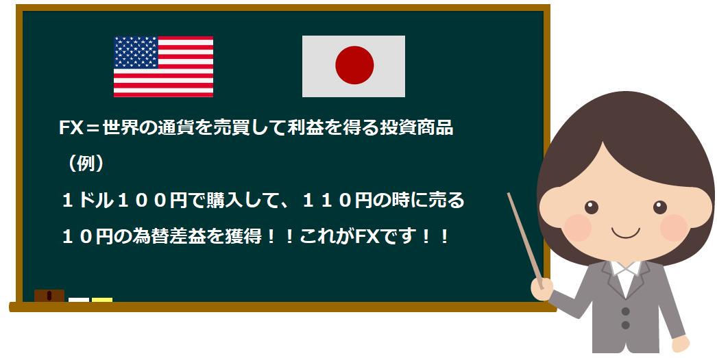 f:id:kokosuki22:20190416103935p:plain