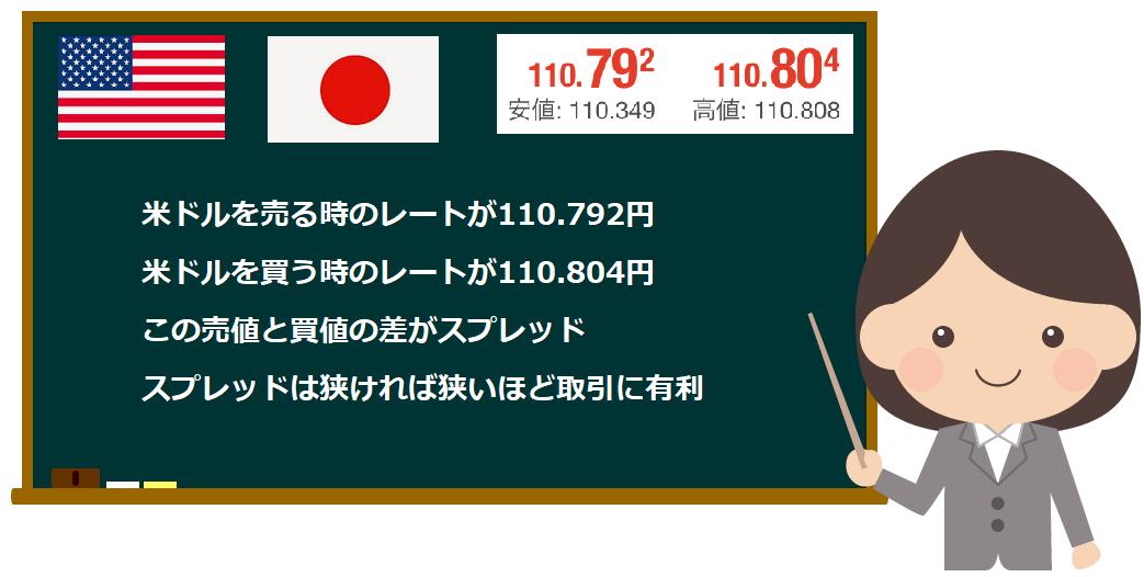 f:id:kokosuki22:20190416105935p:plain