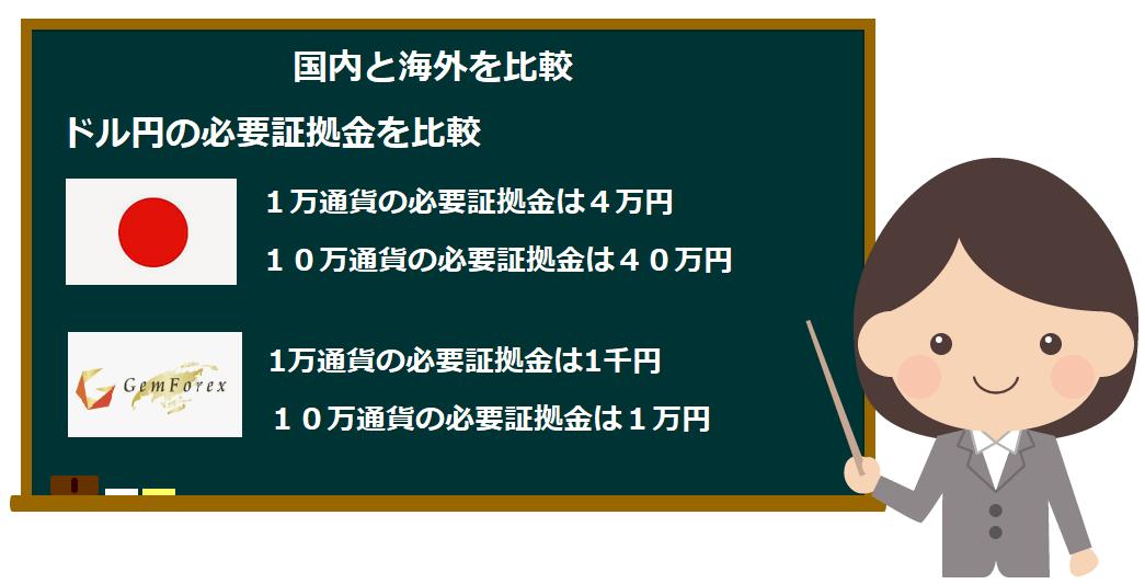 f:id:kokosuki22:20190416185509p:plain