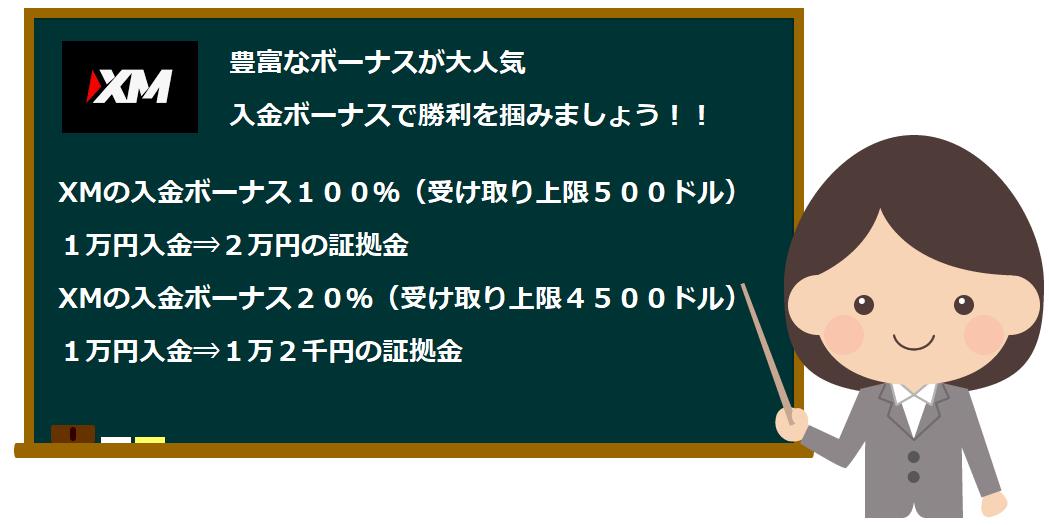 f:id:kokosuki22:20190417004906p:plain
