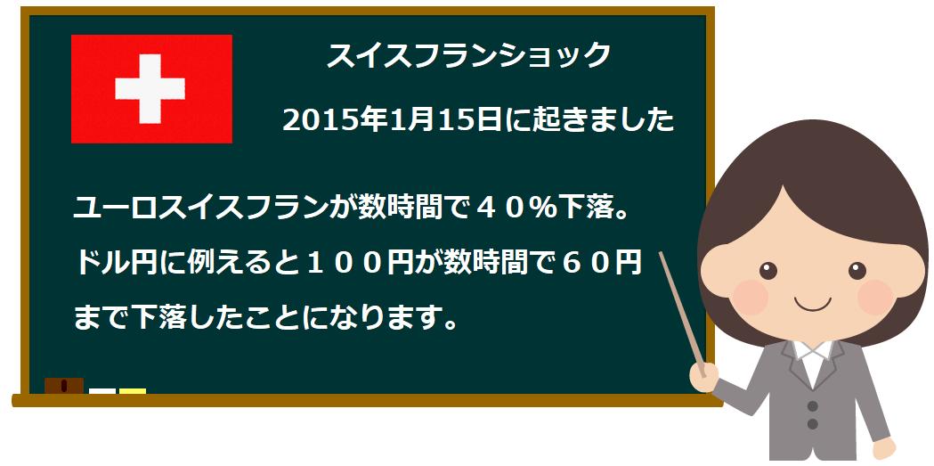 f:id:kokosuki22:20190418211159p:plain